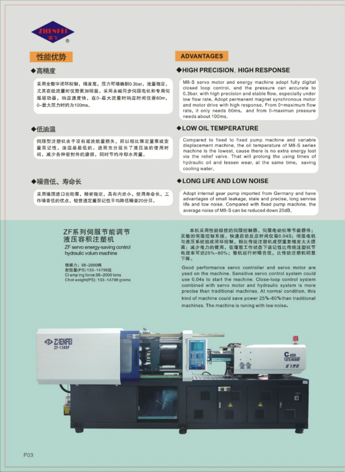ZF408T PLASTIC INJECTION MOLDING MACHINE